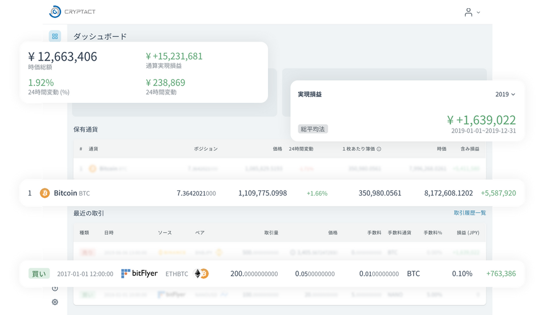 Cryptact Grid Dashboard
